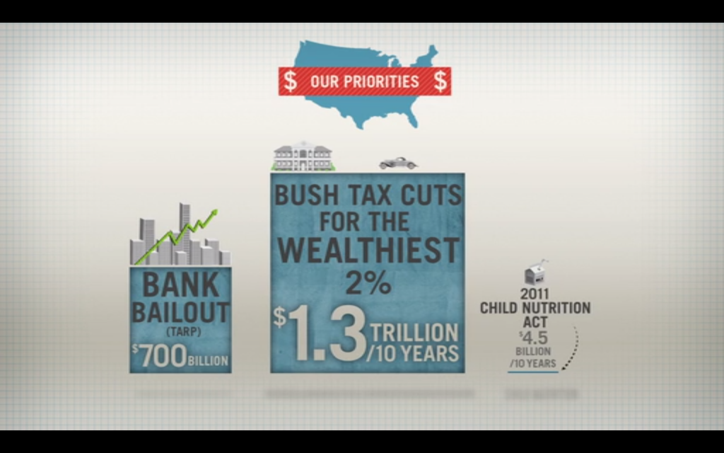 child nutrition act:tax cuts