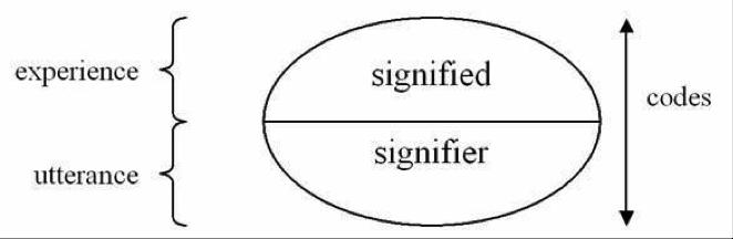 Vorlesungen über Funktionentheorie