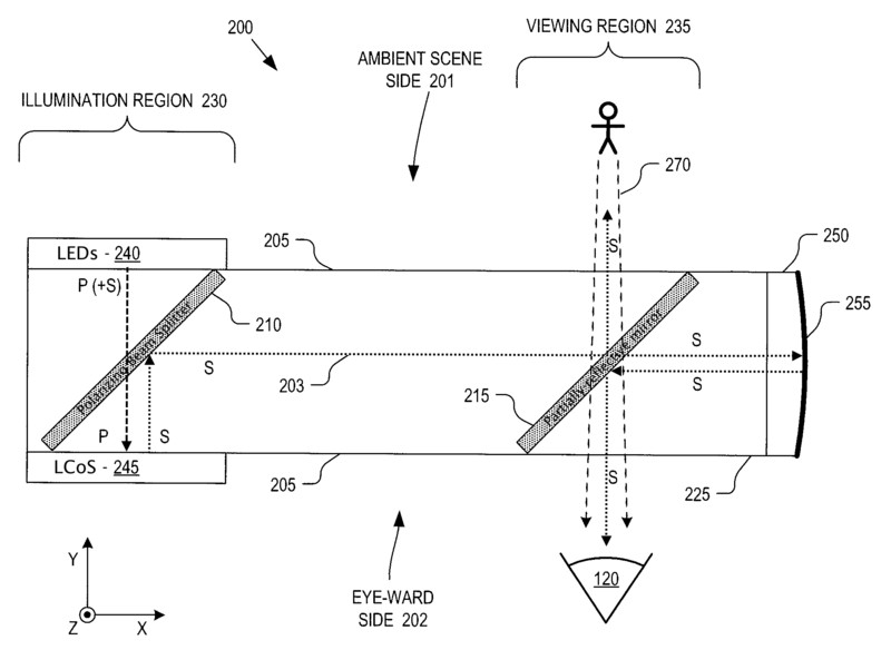 The structure of the optic in Google Glass