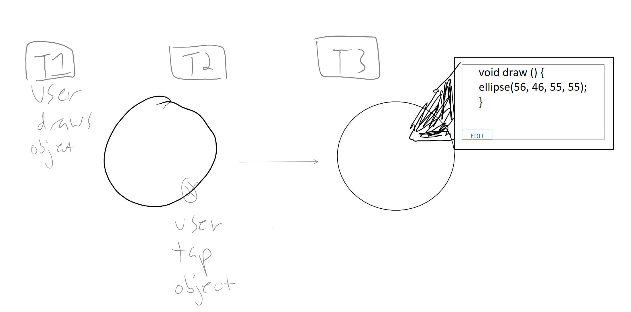 shapeloop
