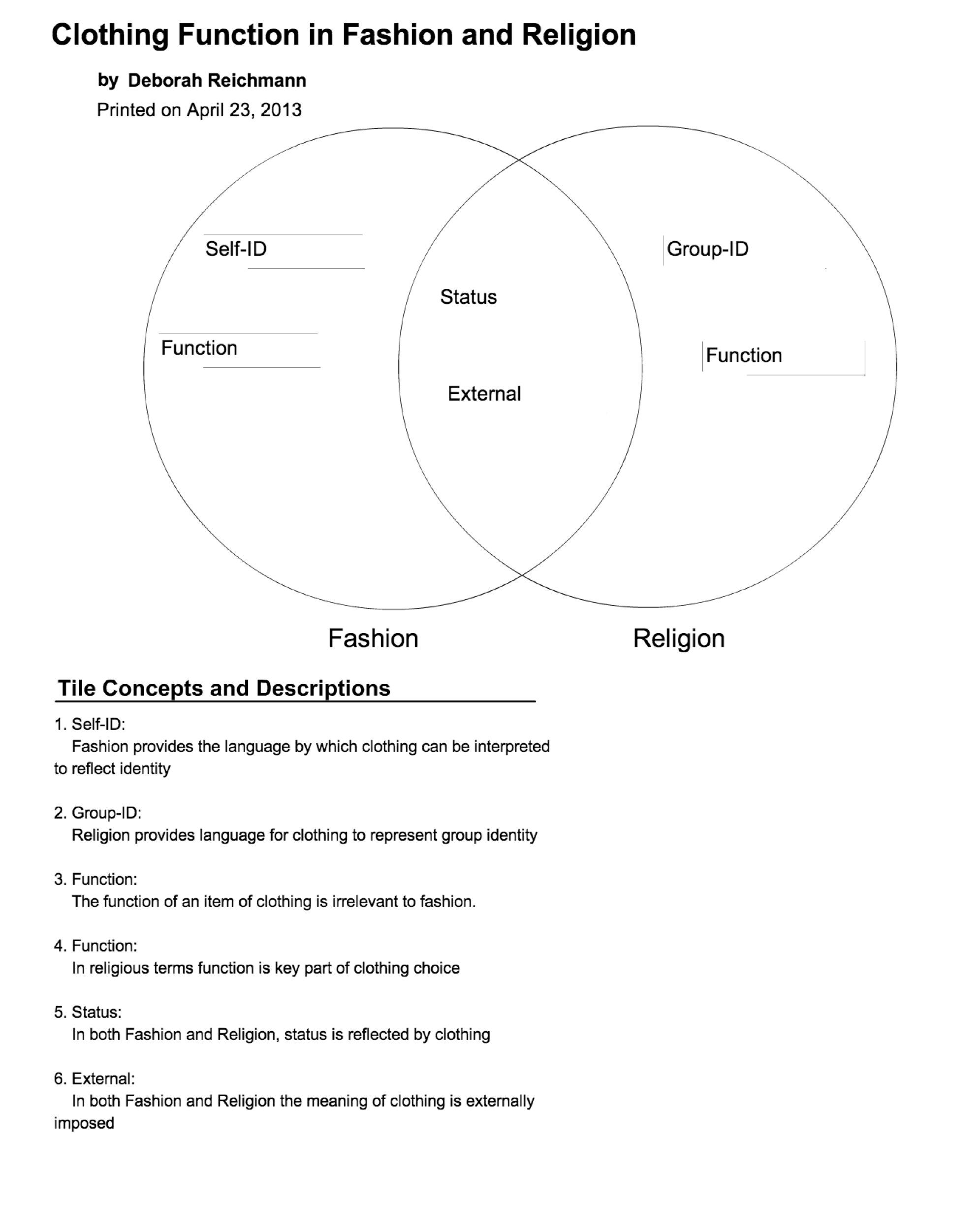 read write think venn diagram pdf