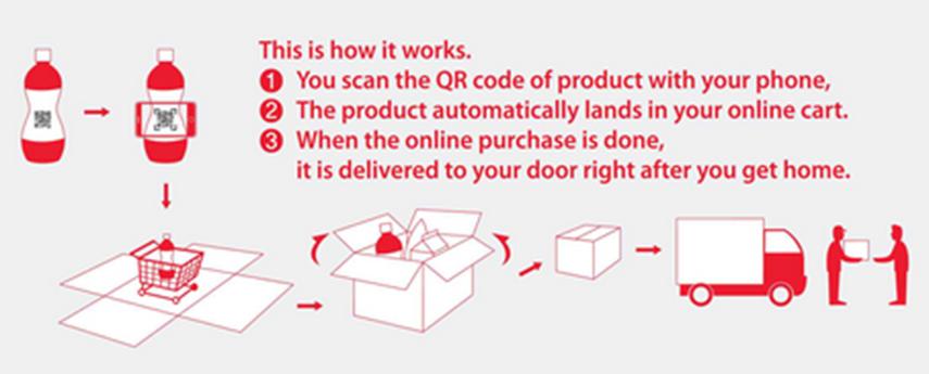 Figure 2: 3-Step Manual (Source: Geek.com)