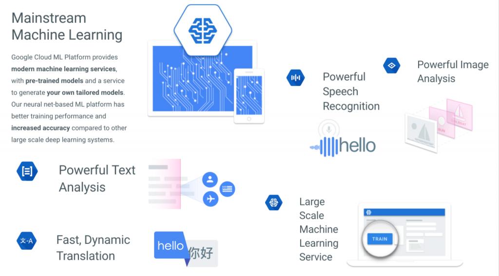 google-machine-learning