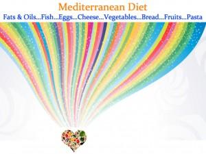 28 Mediterranean Diet