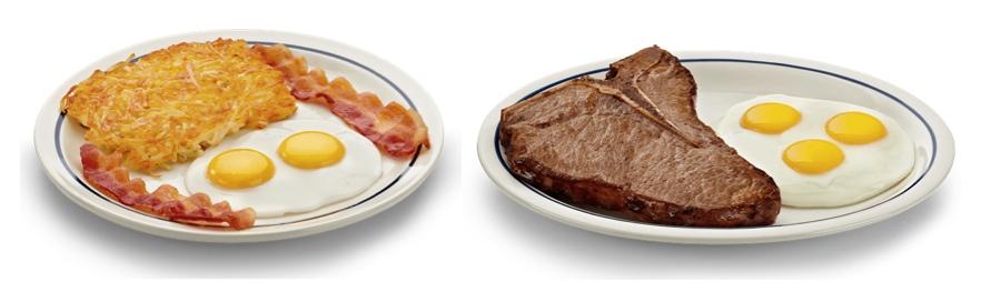 Classic American Breakfasts