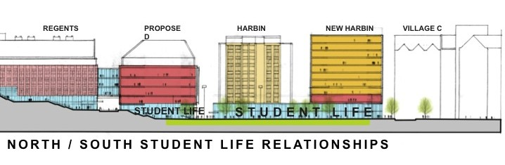 Student Life Corridor Cross Section